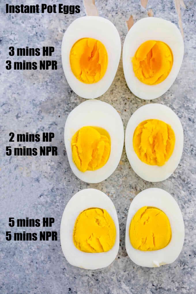 How To Boil Perfect Eggs For Egg Salad